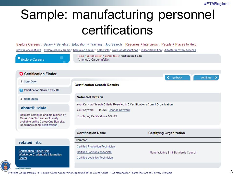 Working Collaboratively to Provide Work and Learning Opportunities for Young Adults: A Conference for Teams that Cross Delivery Systems #ETARegion1 8 Sample: manufacturing personnel certifications