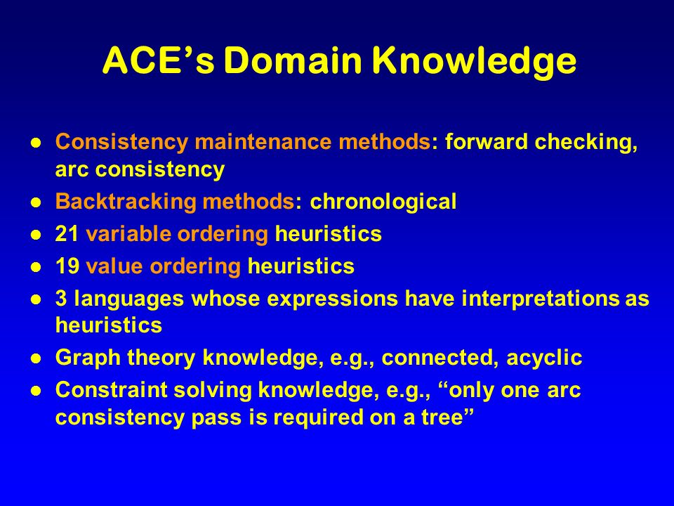 ACEs Domain Knowledge l Consistency maintenance methods: forward checking, arc consistency l Backtracking methods: chronological l 21 variable ordering heuristics l 19 value ordering heuristics l 3 languages whose expressions have interpretations as heuristics l Graph theory knowledge, e.g., connected, acyclic l Constraint solving knowledge, e.g., only one arc consistency pass is required on a tree