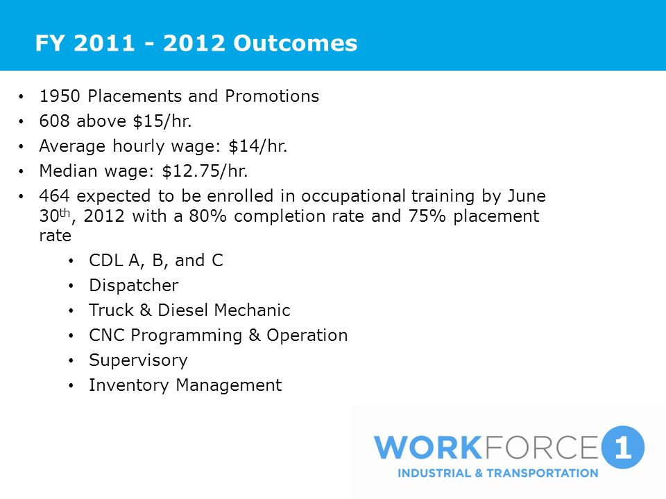 FY 2011 - 2012 Outcomes 1950 Placements and Promotions 608 above $15/hr.