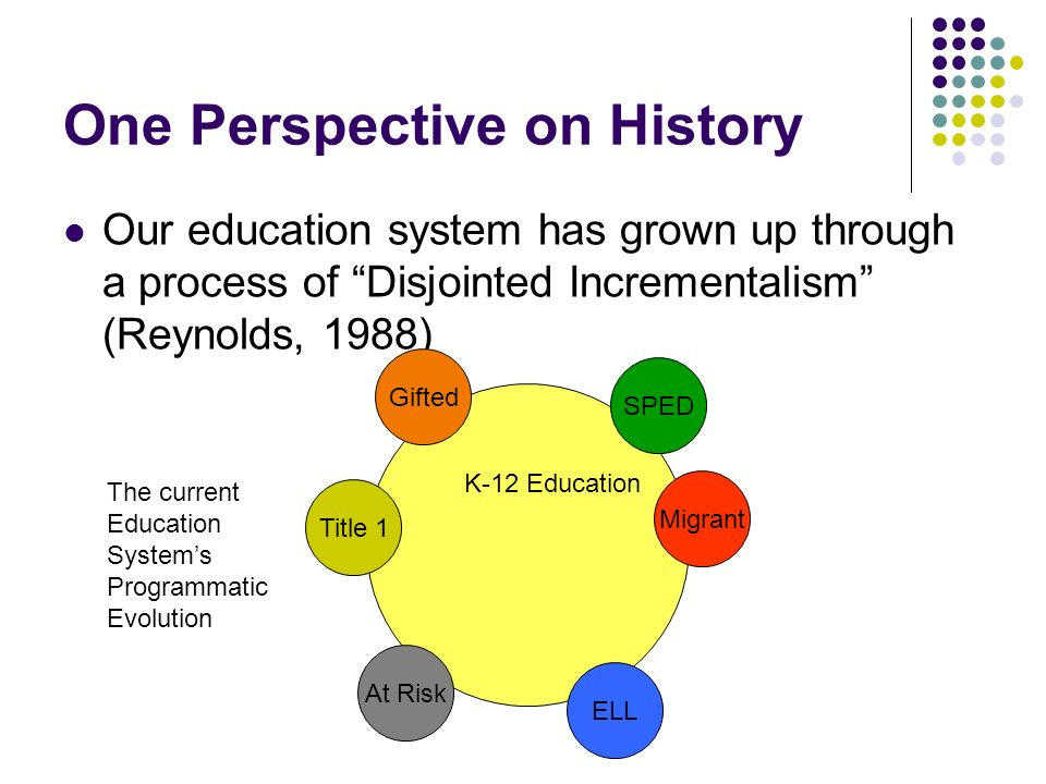 One Perspective on History Our education system has grown up through a process of Disjointed Incrementalism (Reynolds, 1988) The current Education Systems Programmatic Evolution K-12 Education Gifted Title 1 SPED Migrant ELL At Risk