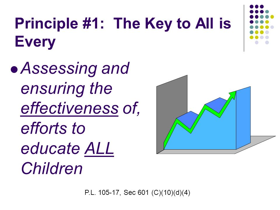 Principle #1: The Key to All is Every Assessing and ensuring the effectiveness of, efforts to educate ALL Children P.L.