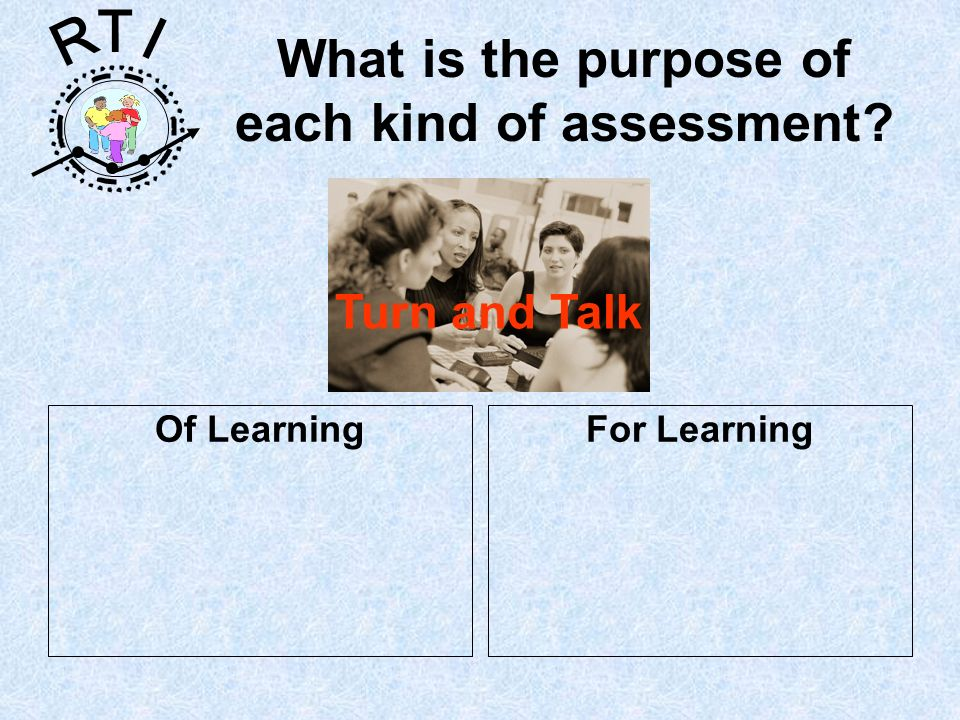 R T I What is the purpose of each kind of assessment Of LearningFor Learning Turn and Talk