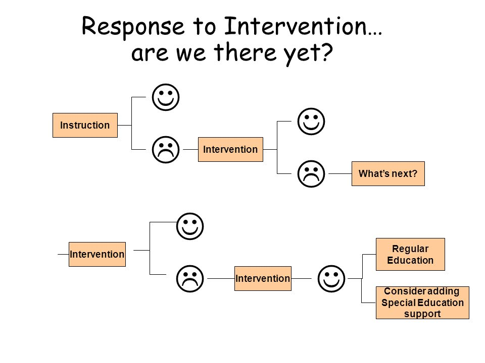 Response to Intervention… are we there yet. Instruction Intervention Whats next.