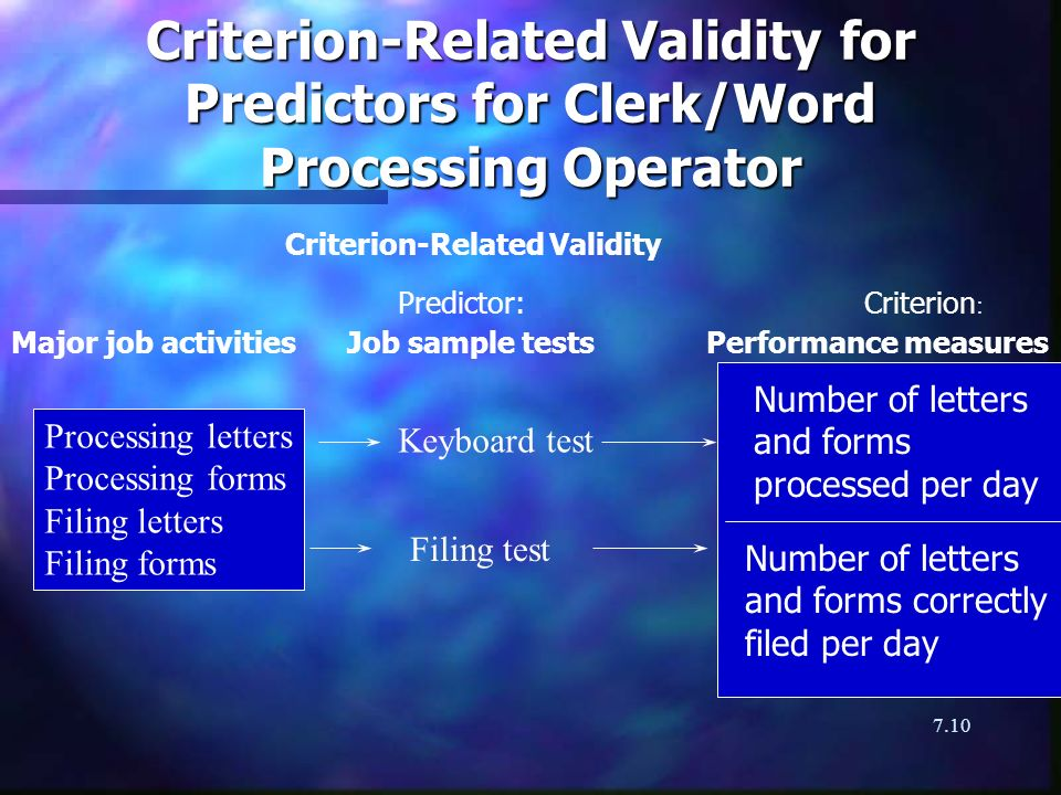 7.10 Criterion-Related Validity for Predictors for Clerk/Word Processing Operator Criterion-Related Validity Major job activities Job sample tests Performance measures Number of letters and forms processed per day Number of letters and forms correctly filed per day Processing letters Processing forms Filing letters Filing forms Keyboard test Filing test Predictor: Criterion :