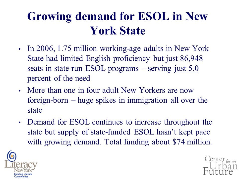 Growing demand for ESOL in New York State In 2006, 1.75 million working-age adults in New York State had limited English proficiency but just 86,948 seats in state-run ESOL programs – serving just 5.0 percent of the need More than one in four adult New Yorkers are now foreign-born – huge spikes in immigration all over the state Demand for ESOL continues to increase throughout the state but supply of state-funded ESOL hasnt kept pace with growing demand.