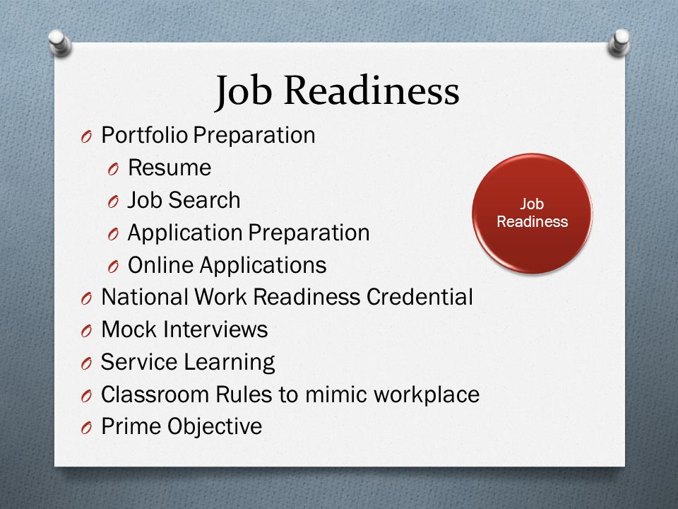 O Portfolio Preparation O Resume O Job Search O Application Preparation O Online Applications O National Work Readiness Credential O Mock Interviews O Service Learning O Classroom Rules to mimic workplace O Prime Objective Job Readiness