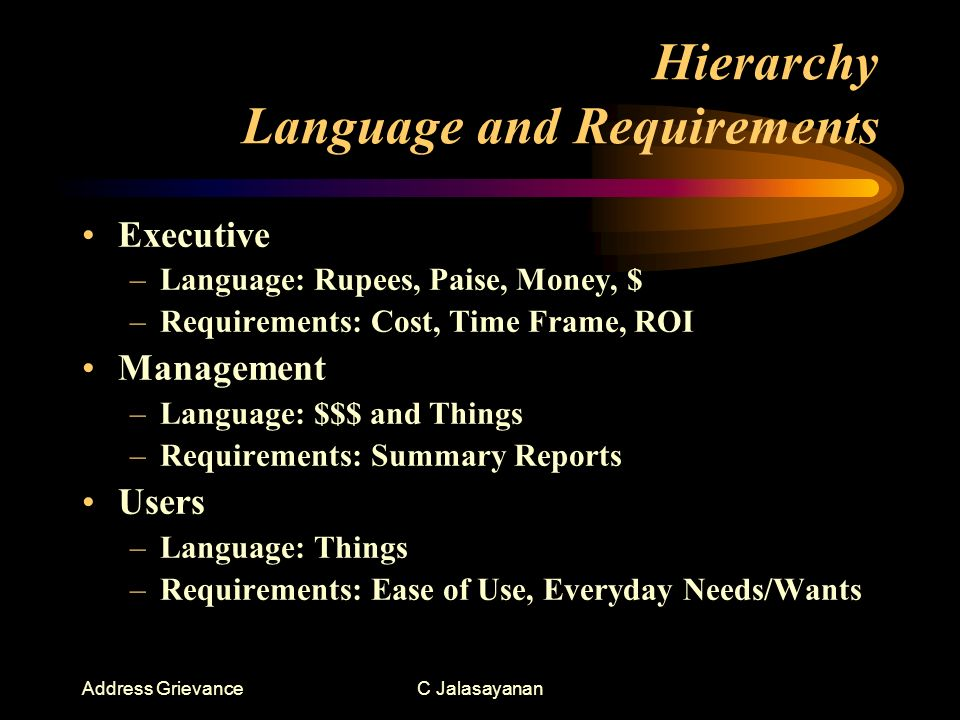 Address GrievanceC Jalasayanan Hierarchy Language and Requirements Executive –Language: Rupees, Paise, Money, $ –Requirements: Cost, Time Frame, ROI Management –Language: $$$ and Things –Requirements: Summary Reports Users –Language: Things –Requirements: Ease of Use, Everyday Needs/Wants