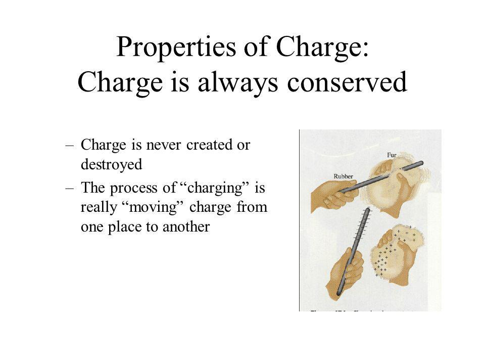 Properties of Charge: Charge is Quantised Whenever we measure the amount of charge we get a value that is an integer multiple of a unique number e q = N e Charge Integer Fixed number