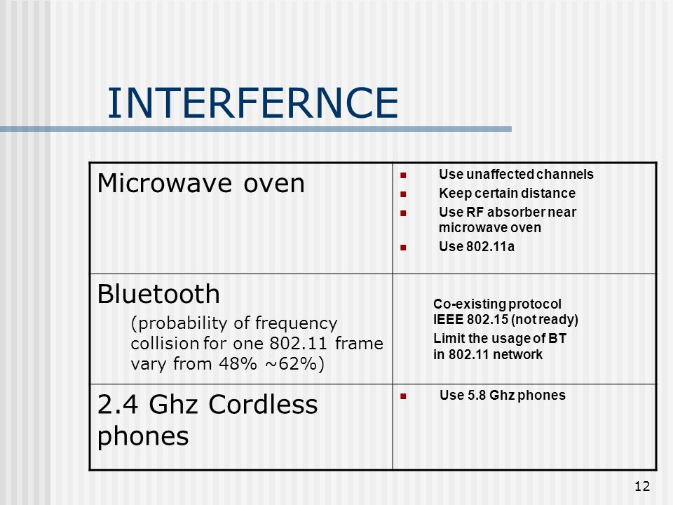 12 INTERFERNCE Microwave oven Use unaffected channels Keep certain distance Use RF absorber near microwave oven Use 802.11a Bluetooth (probability of frequency collision for one 802.11 frame vary from 48% ~62%) Co-existing protocol IEEE 802.15 (not ready) Limit the usage of BT in 802.11 network 2.4 Ghz Cordless phones Use 5.8 Ghz phones