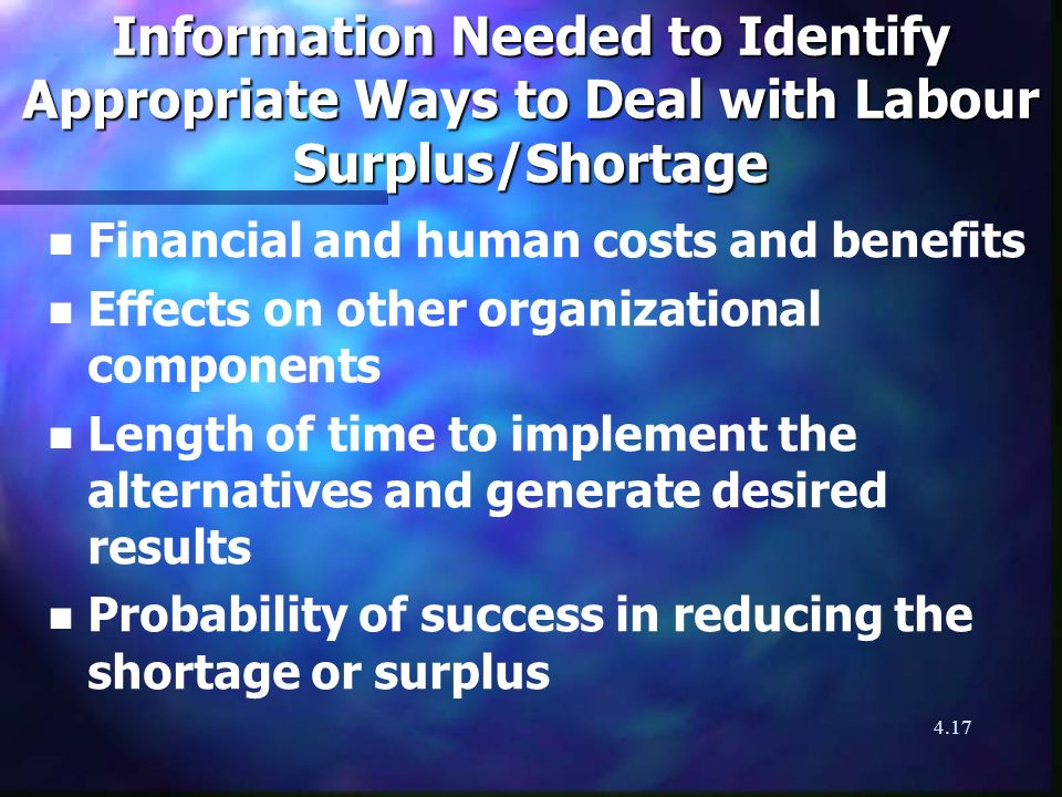 4.17 Information Needed to Identify Appropriate Ways to Deal with Labour Surplus/Shortage n n Financial and human costs and benefits n n Effects on other organizational components n n Length of time to implement the alternatives and generate desired results n n Probability of success in reducing the shortage or surplus