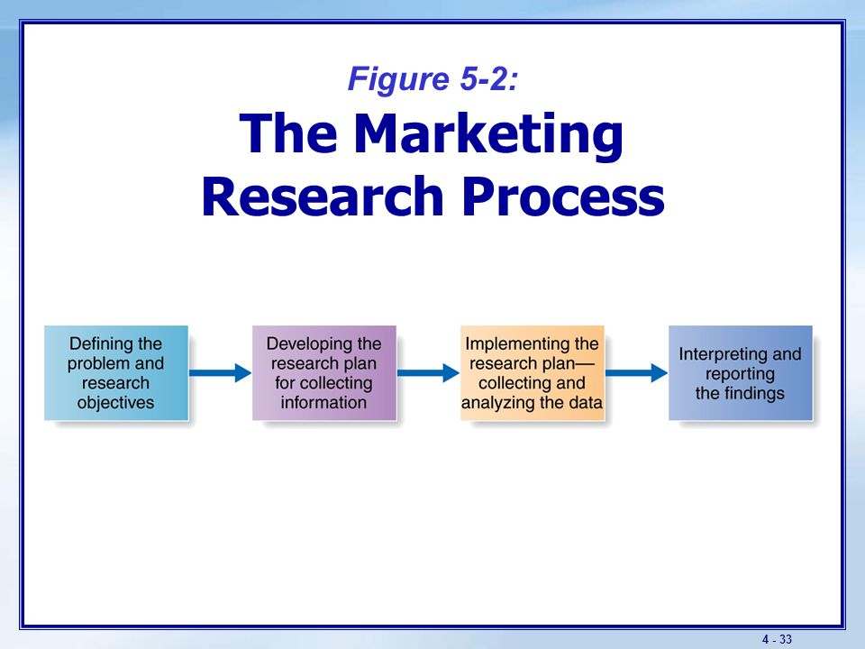 4 - 32 Marketing Info.