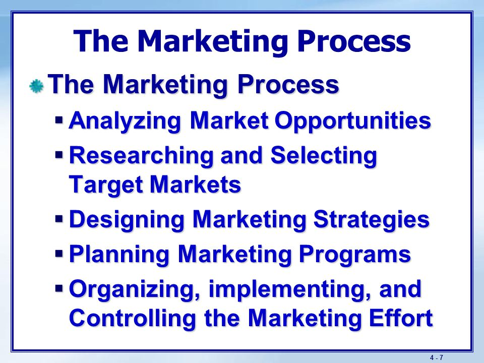 4 - 6 Value Creation Value Creation and Delivery Sequence Promotion PlacePriceProduct Product Strategy