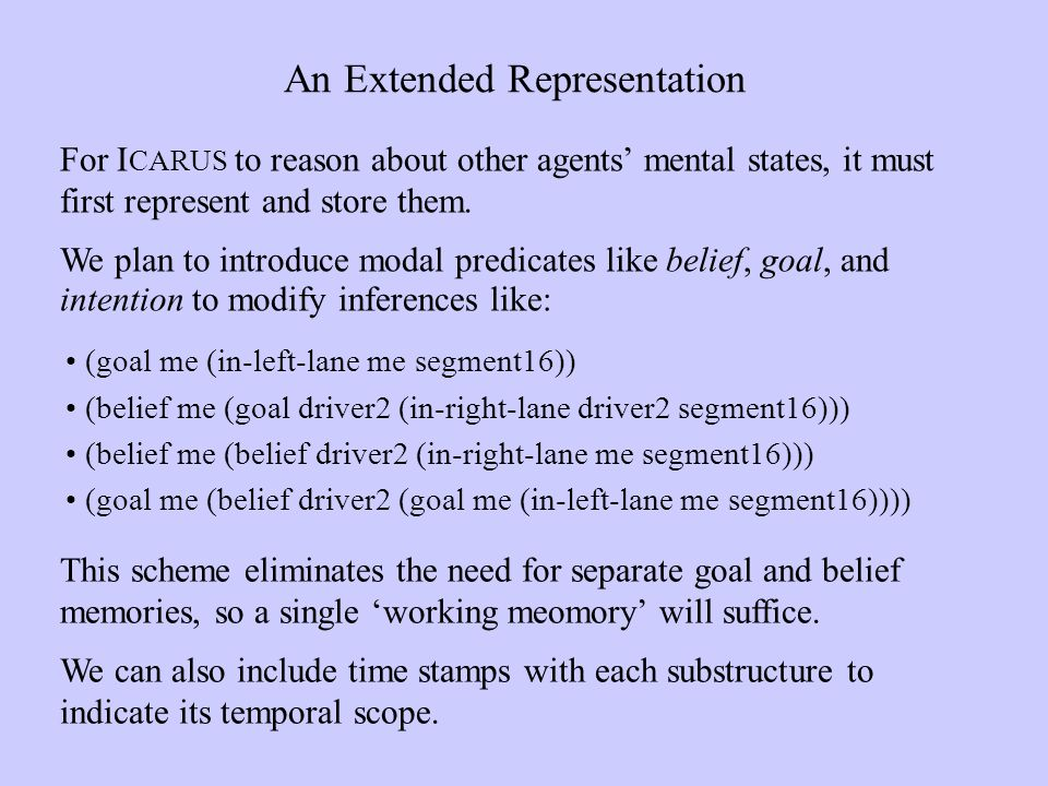 (goal me (in-left-lane me segment16)) (belief me (goal driver2 (in-right-lane driver2 segment16))) (belief me (belief driver2 (in-right-lane me segment16))) (goal me (belief driver2 (goal me (in-left-lane me segment16)))) An Extended Representation For I CARUS to reason about other agents mental states, it must first represent and store them.