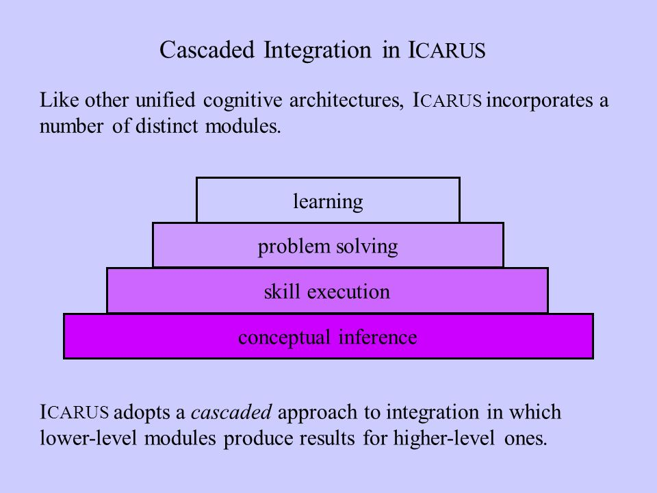 Cascaded Integration in I CARUS I CARUS adopts a cascaded approach to integration in which lower-level modules produce results for higher-level ones.