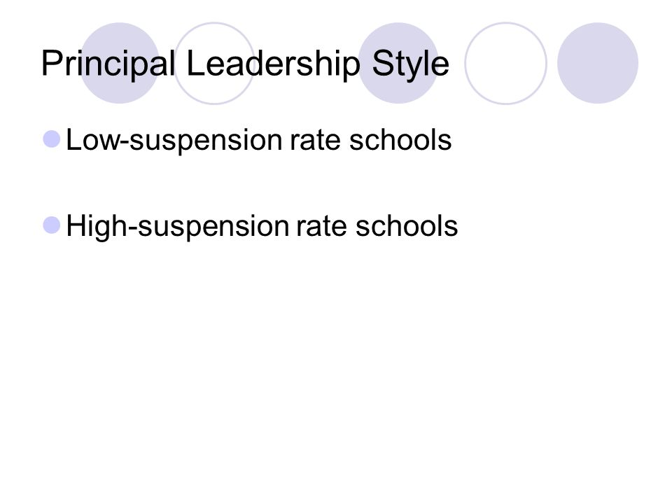 Principal Leadership Style Low-suspension rate schools High-suspension rate schools