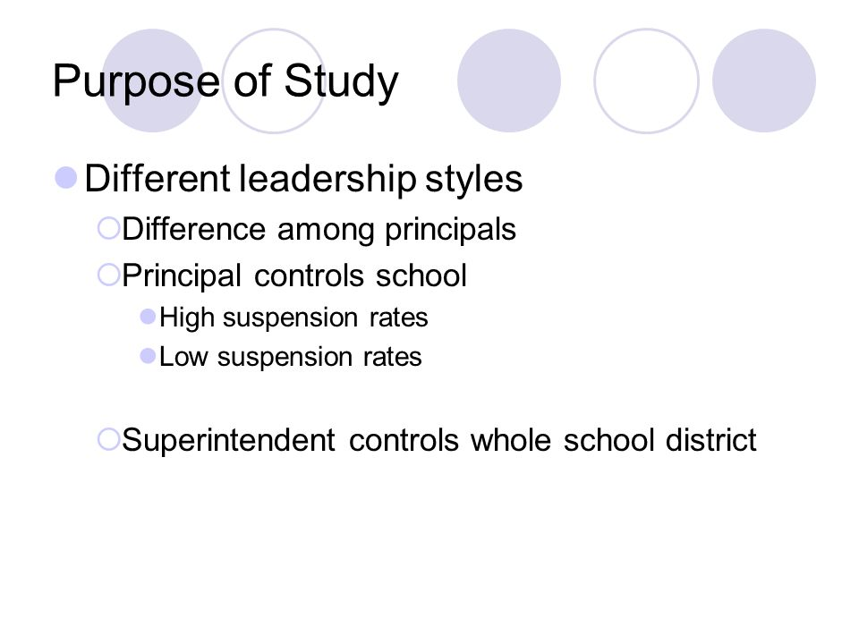 Purpose of Study Different leadership styles Difference among principals Principal controls school High suspension rates Low suspension rates Superintendent controls whole school district