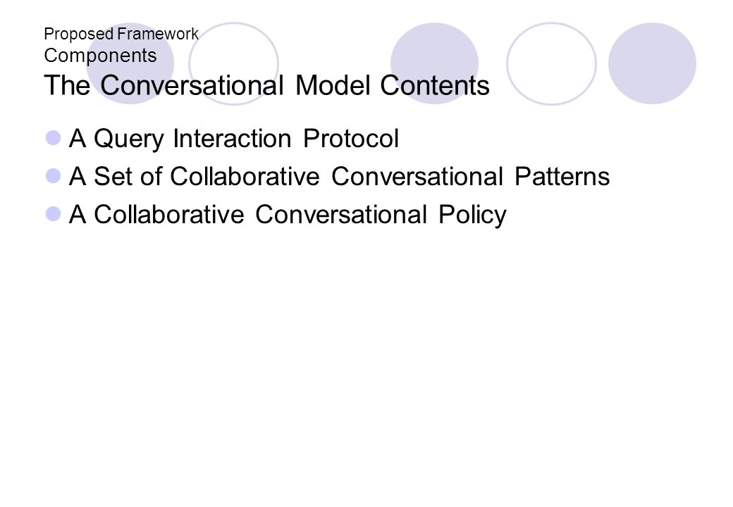 Proposed Framework Components The Conversational Model Contents A Query Interaction Protocol A Set of Collaborative Conversational Patterns A Collaborative Conversational Policy