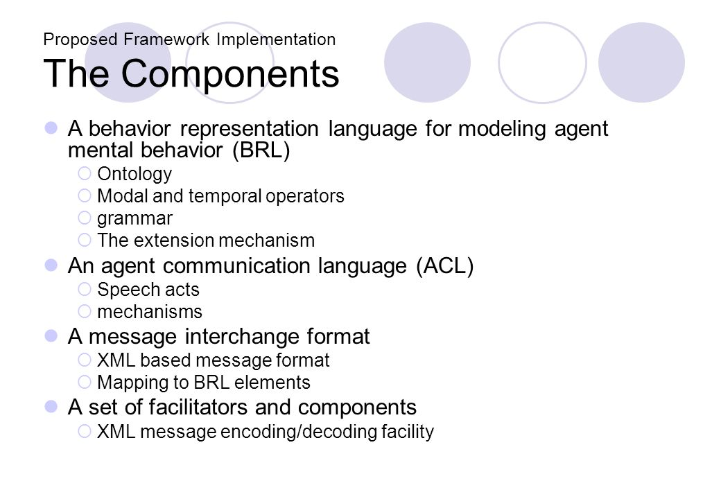 Proposed Framework Implementation The Components A behavior representation language for modeling agent mental behavior (BRL) Ontology Modal and temporal operators grammar The extension mechanism An agent communication language (ACL) Speech acts mechanisms A message interchange format XML based message format Mapping to BRL elements A set of facilitators and components XML message encoding/decoding facility