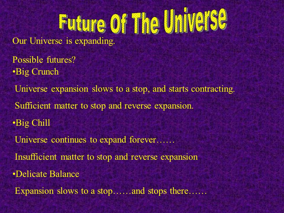 Possible futures. Big Crunch Universe expansion slows to a stop, and starts contracting.