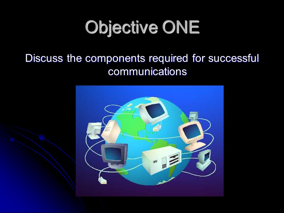 Objective ONE Discuss the components required for successful communications