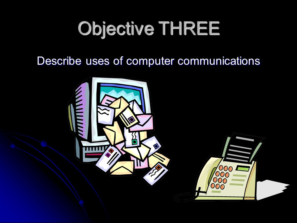 Objective THREE Describe uses of computer communications