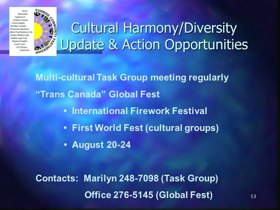 13 Cultural Harmony/Diversity Update & Action Opportunities Multi-cultural Task Group meeting regularly Trans Canada Global Fest International Firework Festival First World Fest (cultural groups) August 20-24 Contacts: Marilyn 248-7098 (Task Group) Office 276-5145 (Global Fest)