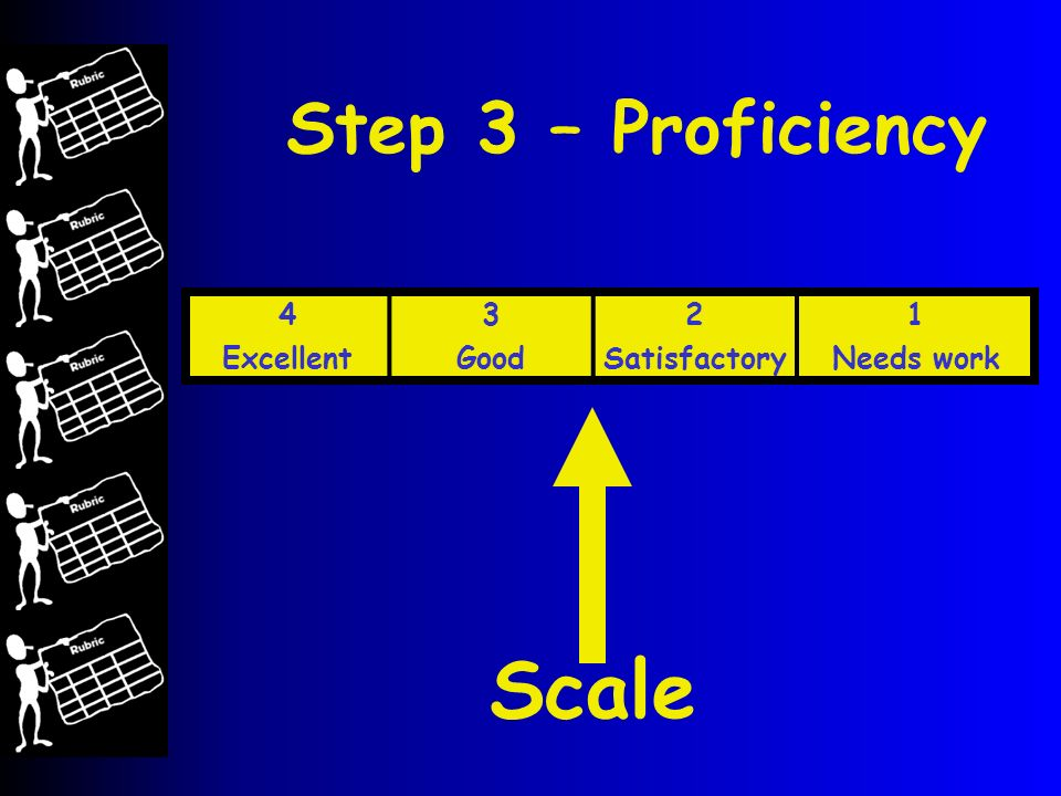 Step 3 – Proficiency 4 Excellent 3 Good 2 Satisfactory 1 Needs work Scale