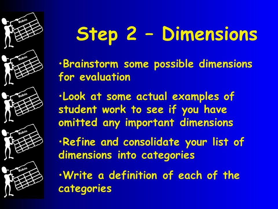 Step 2 – Dimensions Brainstorm some possible dimensions for evaluation Look at some actual examples of student work to see if you have omitted any important dimensions Refine and consolidate your list of dimensions into categories Write a definition of each of the categories