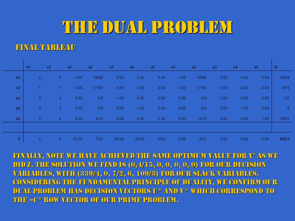The Dual Problem Final Tableau Finally, note we have achieved the same optimum value for y as we did z.