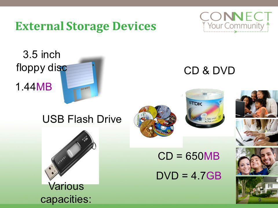9 External Storage Devices 3.5 inch floppy disc USB Flash Drive Various capacities: 1GB, 4GB CD & DVD CD = 650MB DVD = 4.7GB 1.44MB