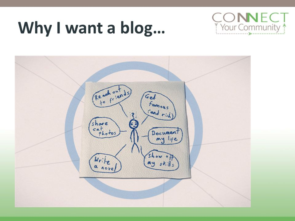 Why I want a blog…