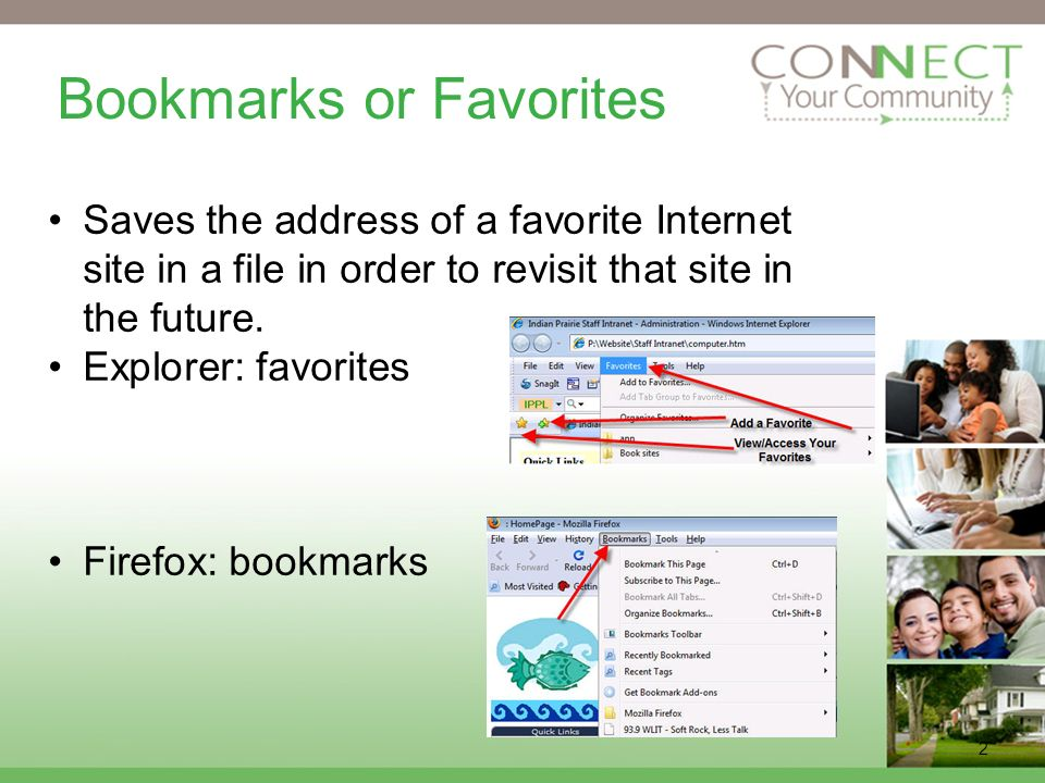2 Bookmarks or Favorites Saves the address of a favorite Internet site in a file in order to revisit that site in the future.