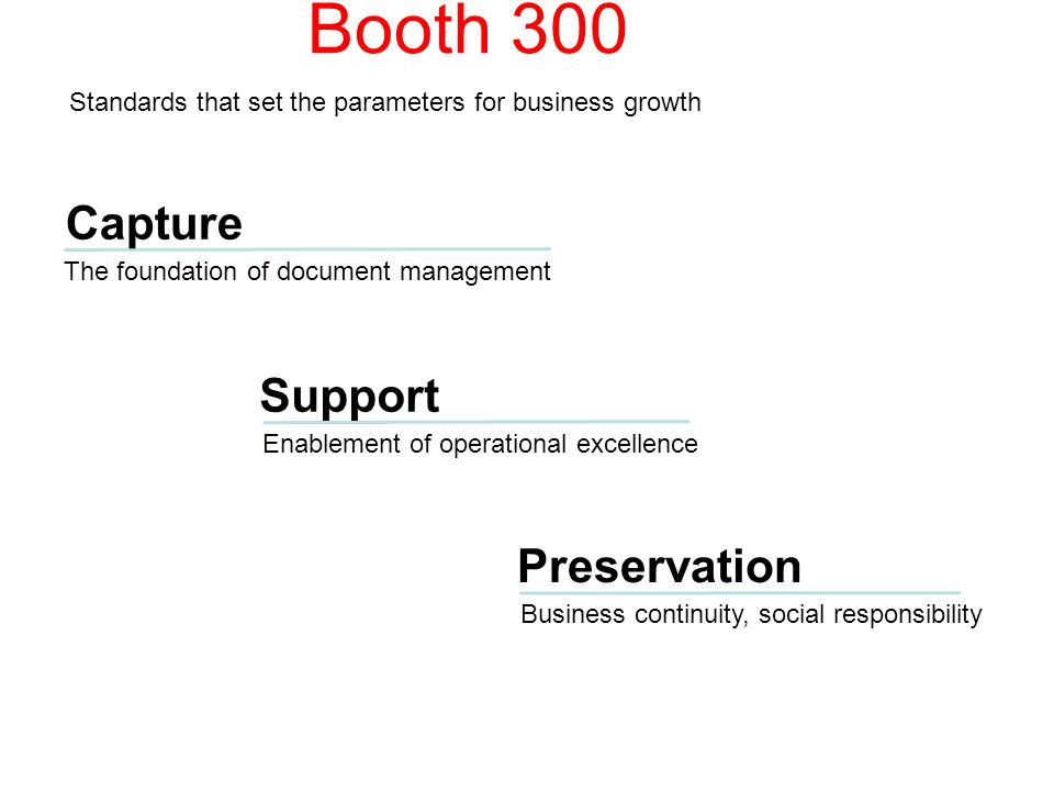 Eastman Kodak Company Booth 300 Capture The foundation of document management Standards that set the parameters for business growth Preservation Business continuity, social responsibility Support Enablement of operational excellence