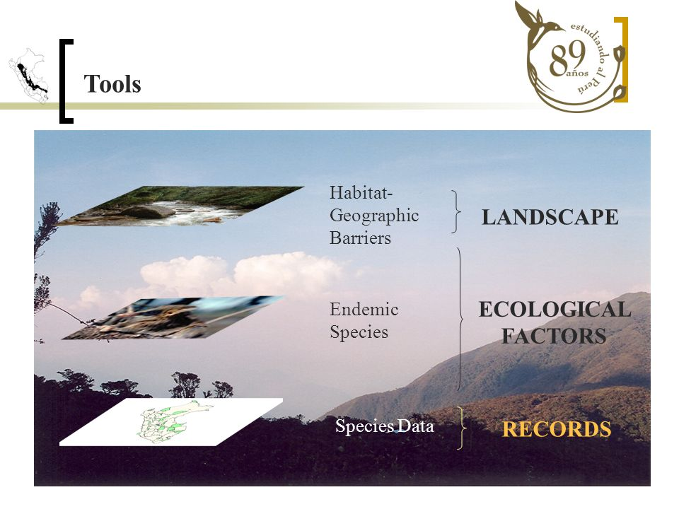 Habitat- Geographic Barriers Endemic Species LANDSCAPE ECOLOGICAL FACTORS Species Data RECORDS Tools