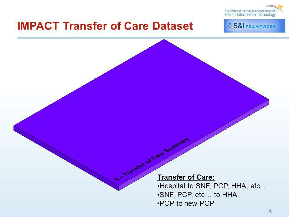 IMPACT Transfer of Care Dataset 16 Transfer of Care: Hospital to SNF, PCP, HHA, etc… SNF, PCP, etc… to HHA PCP to new PCP