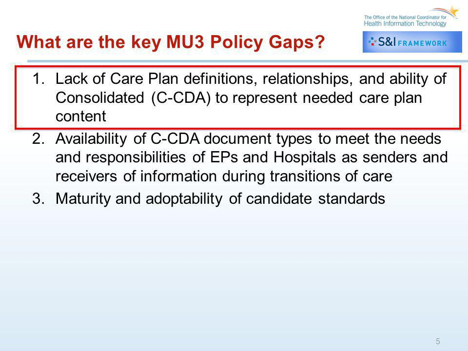 What are the key MU3 Policy Gaps.