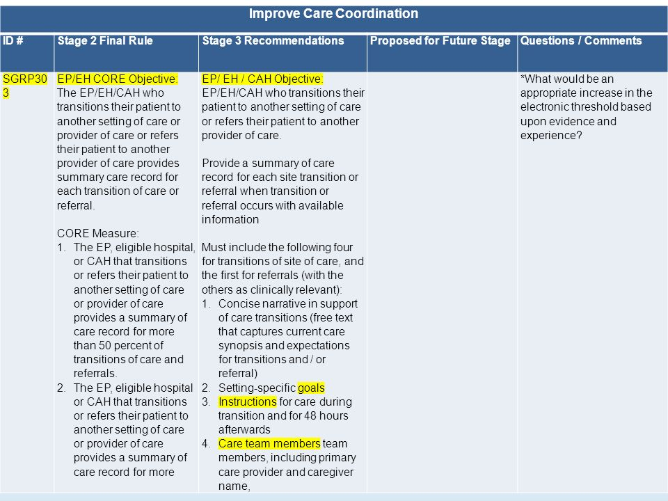 31 Improve Care Coordination ID #Stage 2 Final RuleStage 3 RecommendationsProposed for Future StageQuestions / Comments SGRP30 3 EP/EH CORE Objective: The EP/EH/CAH who transitions their patient to another setting of care or provider of care or refers their patient to another provider of care provides summary care record for each transition of care or referral.