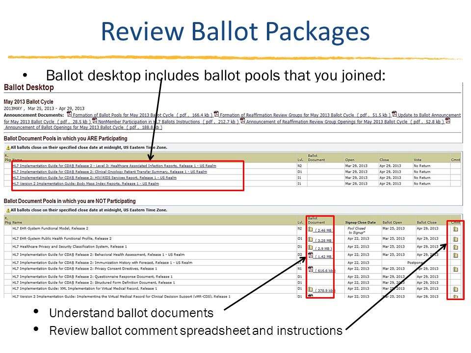 Review Ballot Packages Ballot desktop includes ballot pools that you joined: Understand ballot documents Review ballot comment spreadsheet and instructions