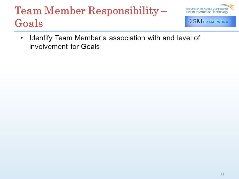 11 Identify Team Members association with and level of involvement for Goals Team Member Responsibility – Goals