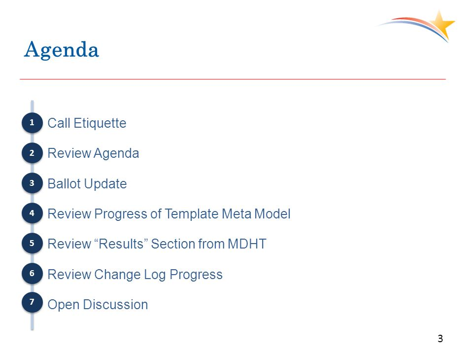 Agenda Call Etiquette Review Agenda Ballot Update Review Progress of Template Meta Model Review Results Section from MDHT Review Change Log Progress Open Discussion 3 1 1 2 2 3 3 4 4 5 5 6 6 7 7