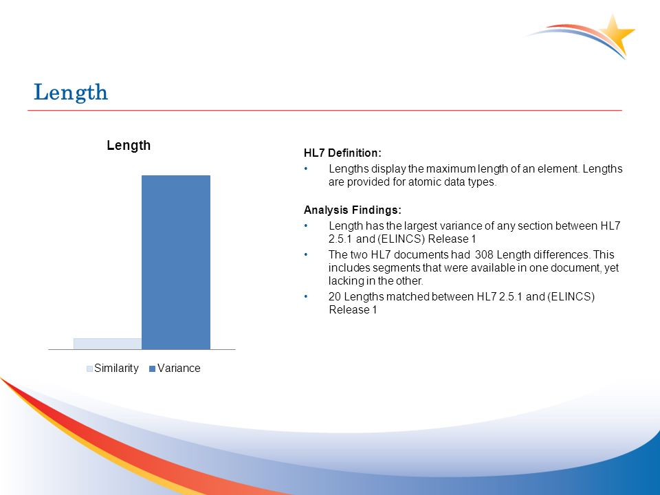 Length HL7 Definition: Lengths display the maximum length of an element.