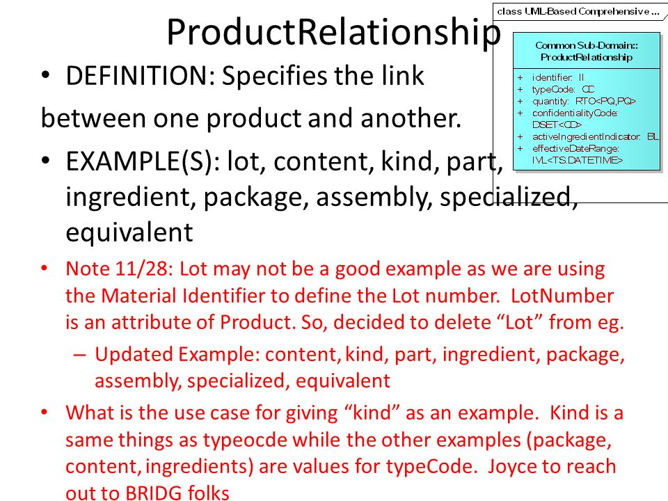 ProductRelationship DEFINITION: Specifies the link between one product and another.