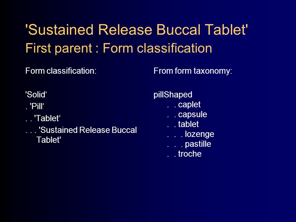 Sustained Release Buccal Tablet First parent : Form classification Form classification: Solid.