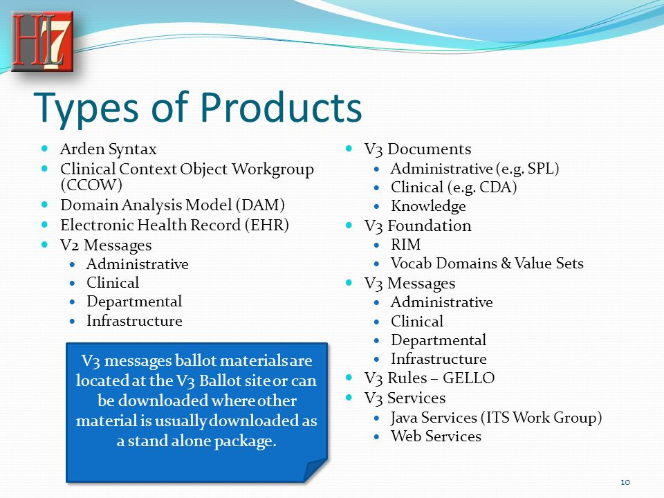 Types of Products Arden Syntax Clinical Context Object Workgroup (CCOW) Domain Analysis Model (DAM) Electronic Health Record (EHR) V2 Messages Administrative Clinical Departmental Infrastructure V3 Documents Administrative (e.g.
