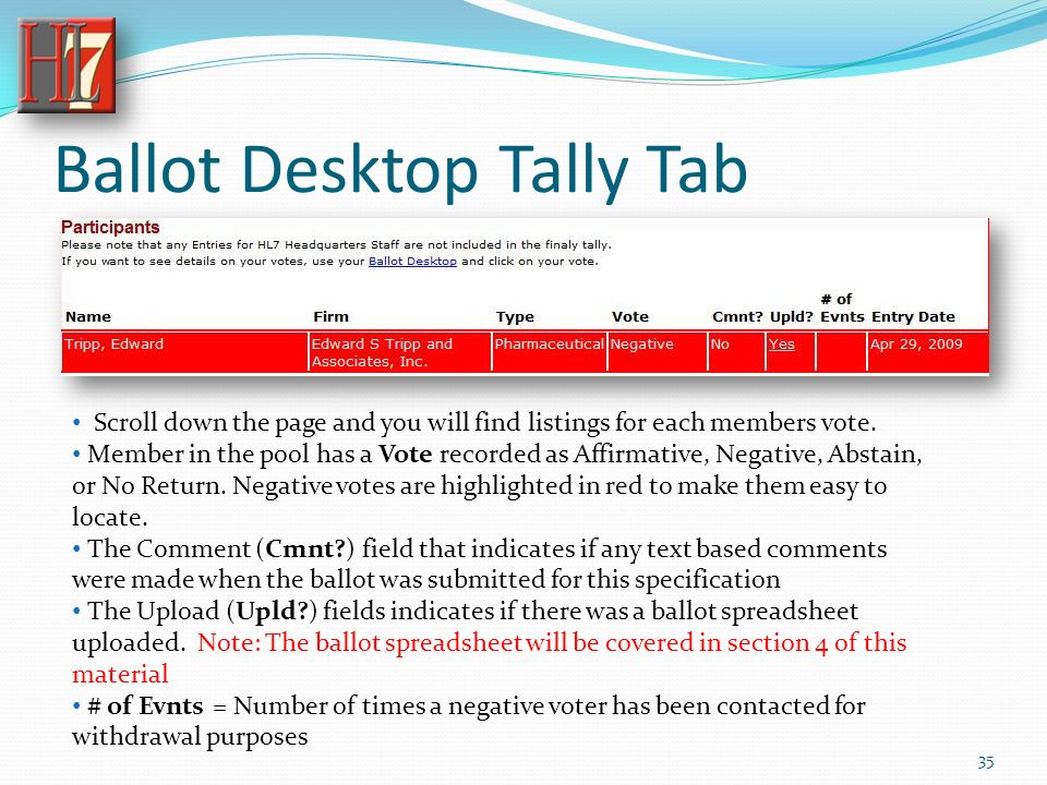 Ballot Desktop Tally Tab Scroll down the page and you will find listings for each members vote.