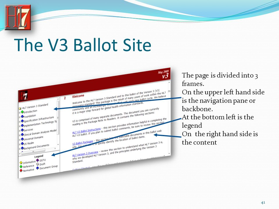 The V3 Ballot Site The page is divided into 3 frames.