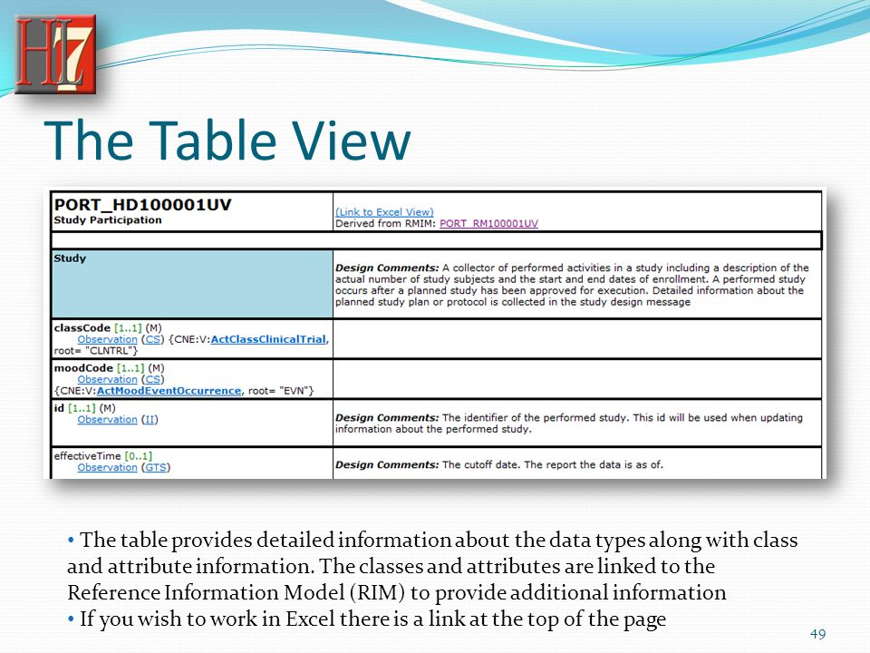 The Table View The table provides detailed information about the data types along with class and attribute information.
