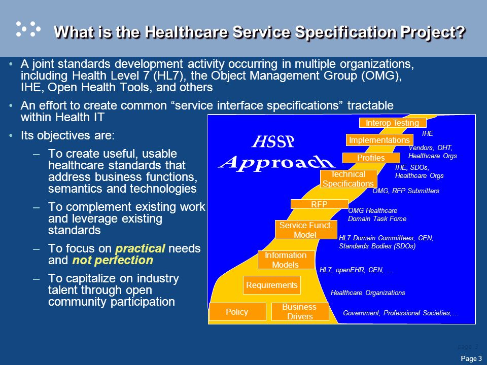 Page 3 page 3 What is the Healthcare Service Specification Project.