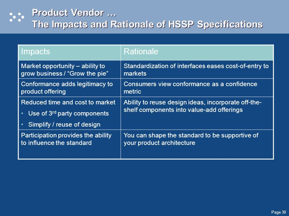 Page 30 Product Vendor … The Impacts and Rationale of HSSP Specifications ImpactsRationale Market opportunity – ability to grow business / Grow the pie Standardization of interfaces eases cost-of-entry to markets Conformance adds legitimacy to product offering Consumers view conformance as a confidence metric Reduced time and cost to market Use of 3 rd party components Simplify / reuse of design Ability to reuse design ideas, incorporate off-the- shelf components into value-add offerings Participation provides the ability to influence the standard You can shape the standard to be supportive of your product architecture