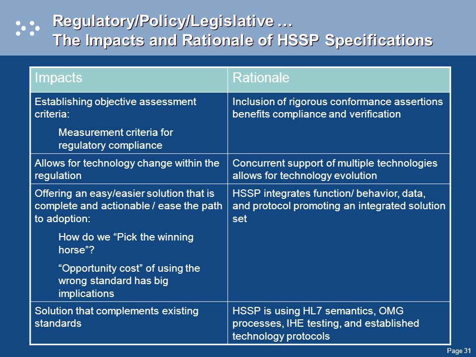 Page 31 Regulatory/Policy/Legislative … The Impacts and Rationale of HSSP Specifications ImpactsRationale Establishing objective assessment criteria: Measurement criteria for regulatory compliance Inclusion of rigorous conformance assertions benefits compliance and verification Allows for technology change within the regulation Concurrent support of multiple technologies allows for technology evolution Offering an easy/easier solution that is complete and actionable / ease the path to adoption: How do we Pick the winning horse.